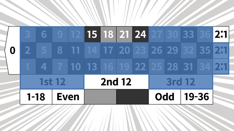 2コラム2ダズン法のベットパターン9