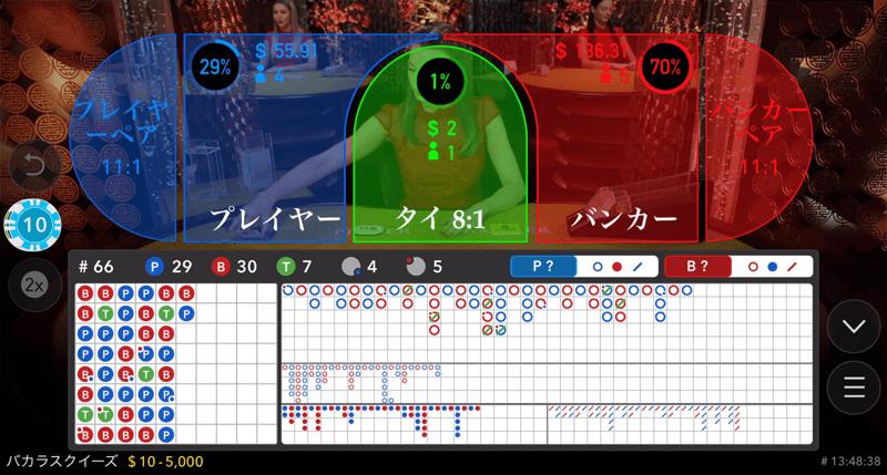 エボリューションゲーミングの画面